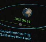 Asteroid takes a quick look at Earth, keeps going